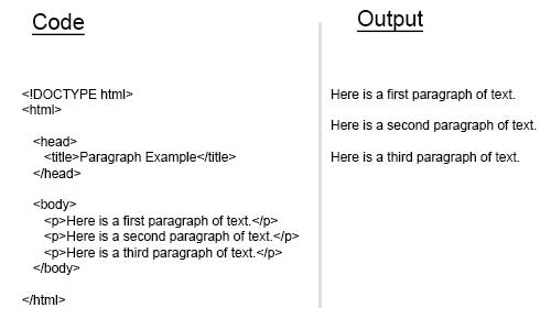 how to enter a paragraph break in html