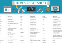 HTML5 Cheat Sheets For Web Designers