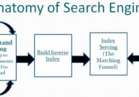 The_working_of_a_Search_Engine