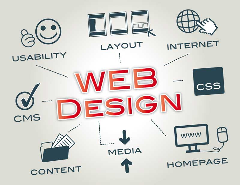 Web Design Courses Reason To Choose Web Design Courses